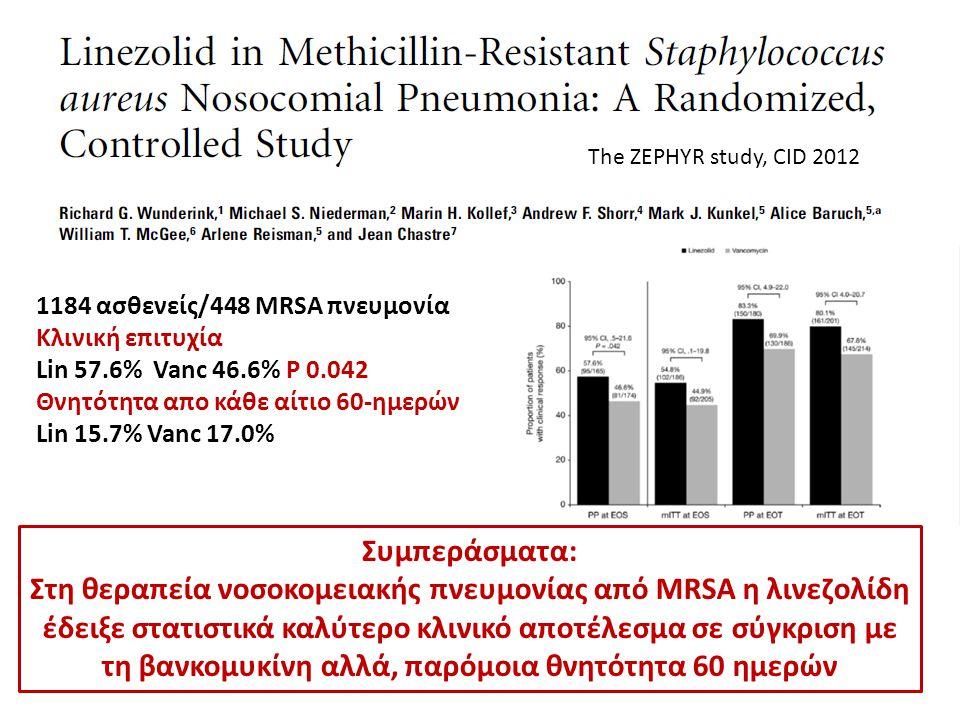 1184 ασθενείς/448 MRSA πνευμονία Κλινική επιτυχία Lin 57.6% Vanc 46.6% P 0.042 Θνητότητα απο κάθε αίτιο 60-ημερών Lin 15.7% Vanc 17.0% Συμπεράσματα: Σ