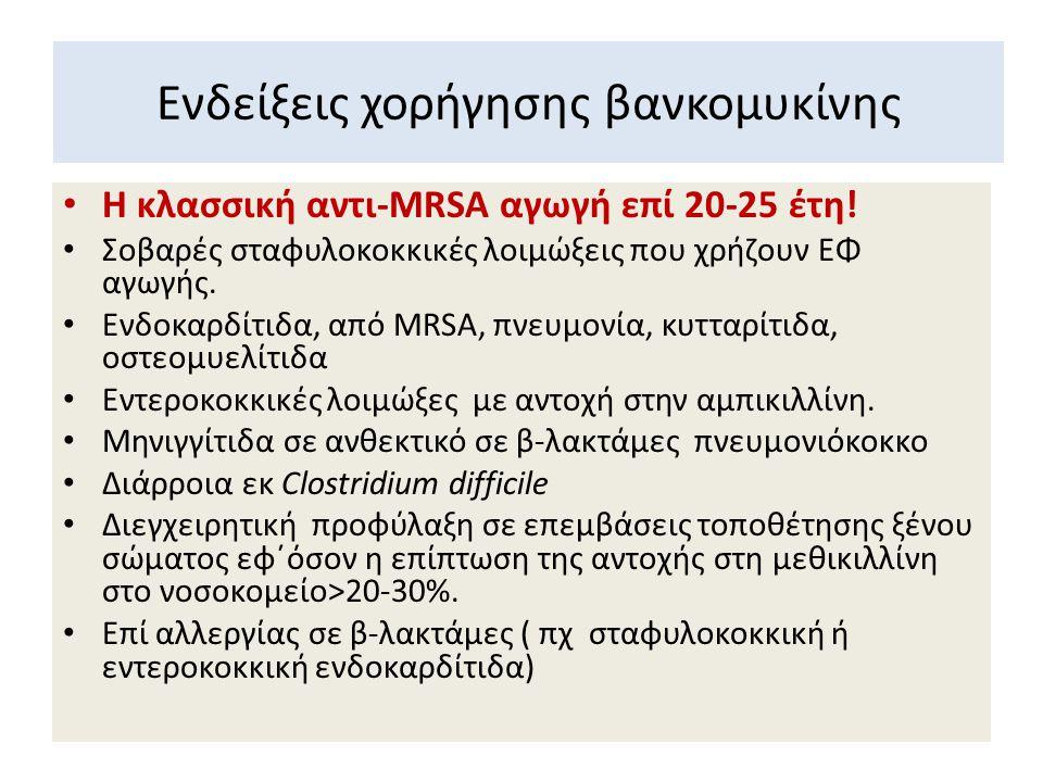 1184 ασθενείς/448 MRSA πνευμονία Κλινική επιτυχία Lin 57.6% Vanc 46.6% P 0.042 Θνητότητα απο κάθε αίτιο 60-ημερών Lin 15.7% Vanc 17.0% Συμπεράσματα: Στη θεραπεία νοσοκομειακής πνευμονίας από MRSA η λινεζολίδη έδειξε στατιστικά καλύτερο κλινικό αποτέλεσμα σε σύγκριση με τη βανκομυκίνη αλλά, παρόμοια θνητότητα 60 ημερών The ZEPHYR study, CID 2012