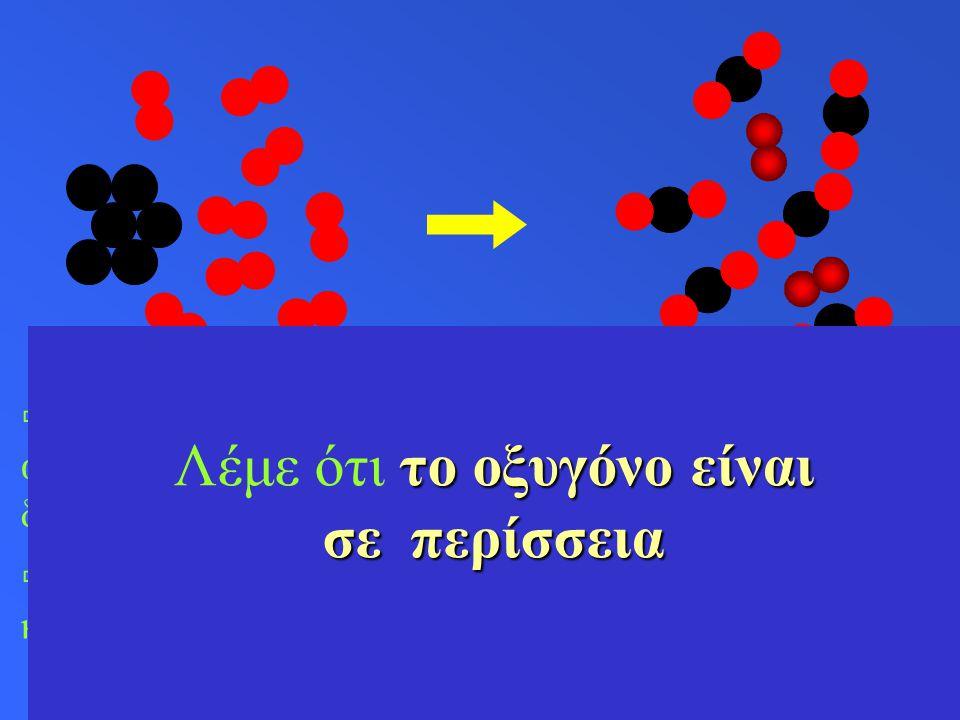  Καθένα από τα 6 άτομα άνθρακα συνδέονται με 2 άτομα οξυγόνου για να σχηματίσουν συνολικά 6 μόρια διοξειδίου του άνθρακα.  Απομένουν 2 μόρια οξυγόνο