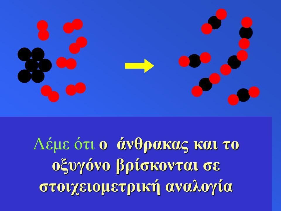  Καθένα από τα 6 άτομα άνθρακα συνδέεται με δύο άτομα οξυγόνου για να σχηματιστούν συνολικά 6 μόρια διοξειδίου του άνθρακα.  Όλα τα άτομα του άνθρακ