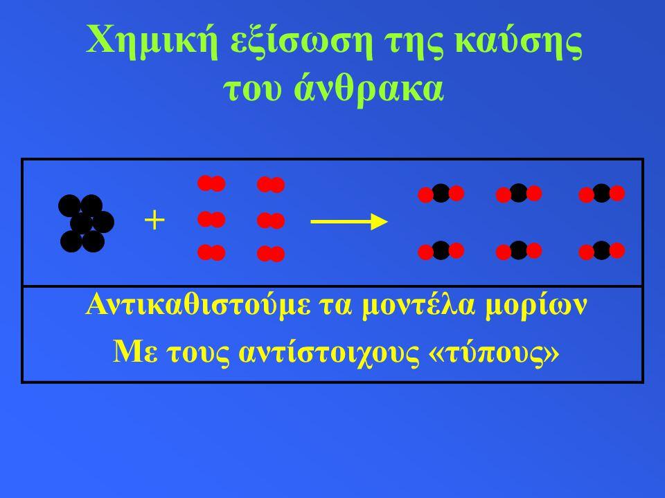 Χημική εξίσωση της καύσης του άνθρακα + Αντικαθιστούμε τα μοντέλα μορίων Με τους αντίστοιχους «τύπους»