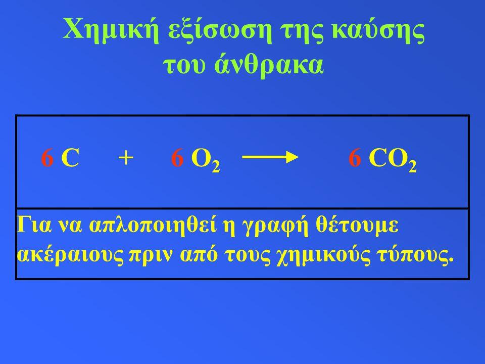 Χημική εξίσωση της καύσης του άνθρακα Για να απλοποιηθεί η γραφή θέτουμε ακέραιους πριν από τους χημικούς τύπους. 6 C6 O 2 + 6 CO 2