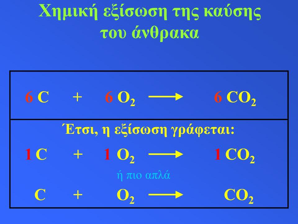 Χημική εξίσωση της καύσης του άνθρακα Έτσι, η εξίσωση γράφεται: 6 C6 O 2 + 6 CO 2 + CO2O2 + CO 2 ή πιο απλά C1O2O2 1 CO 2 1