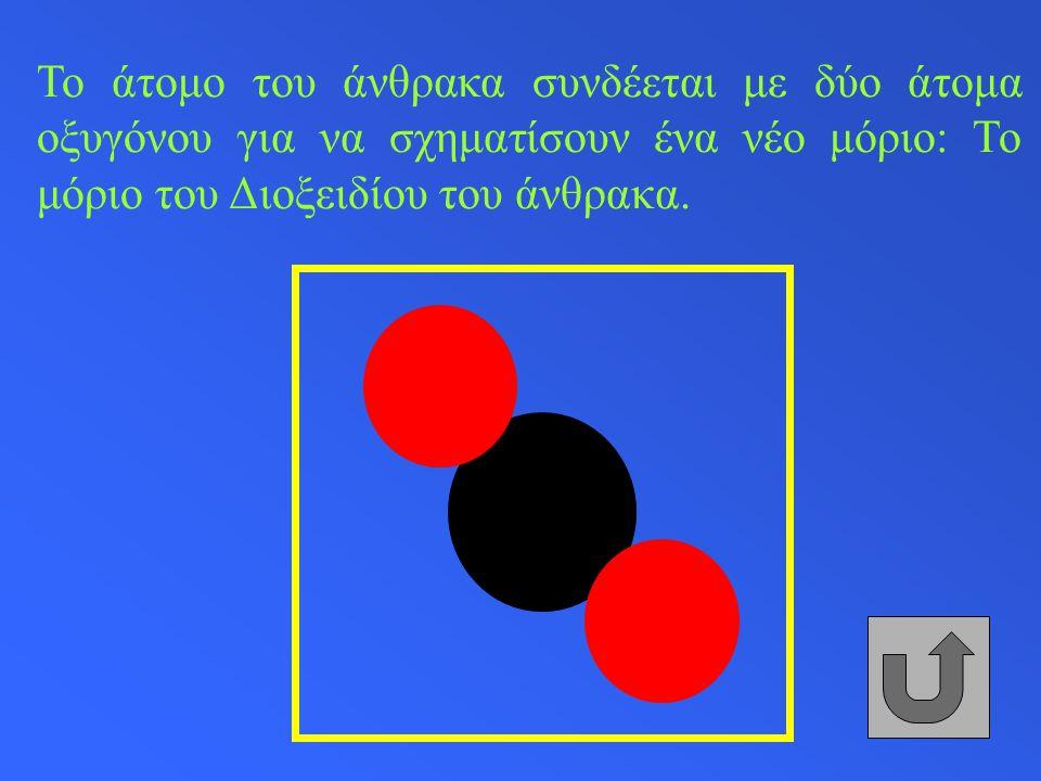 Το άτομο του άνθρακα συνδέεται με δύο άτομα οξυγόνου για να σχηματίσουν ένα νέο μόριο: Το μόριο του Διοξειδίου του άνθρακα.