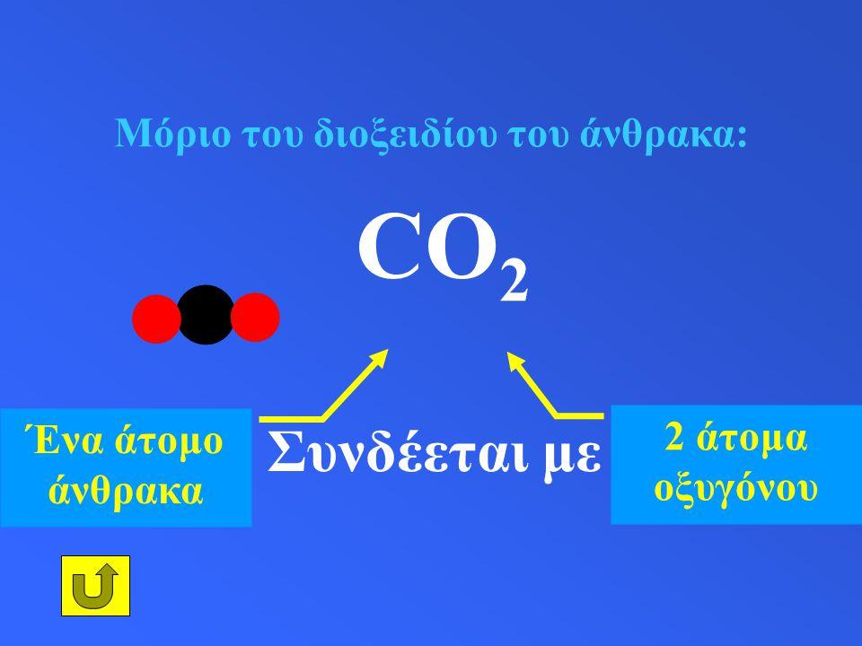 Μόριο του διοξειδίου του άνθρακα: CO 2 Ένα άτομο άνθρακα 2 άτομα οξυγόνου Συνδέεται με