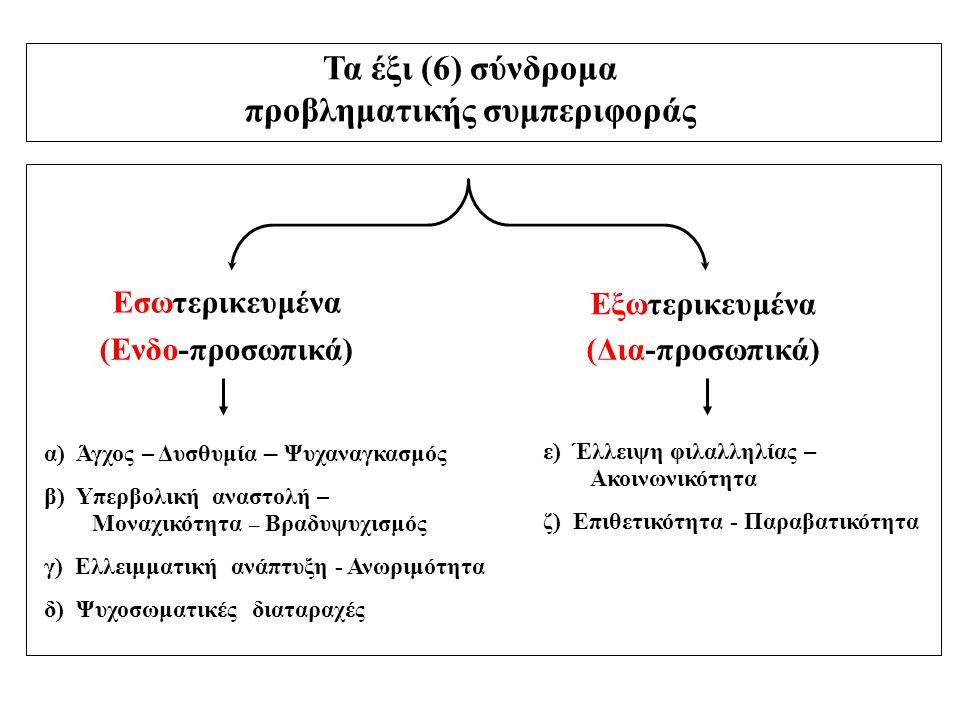 Τα έξι (6) σύνδρομα προβληματικής συμπεριφοράς (Ενδο-προσωπικά)(Δια-προσωπικά) α) Άγχος – Δυσθυμία – Ψυχαναγκασμός β) Υπερβολική αναστολή – Μοναχικότη