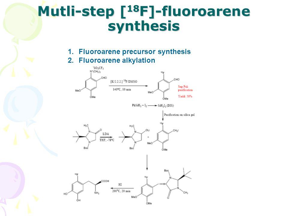 Mutli-step [ 18 F]-fluoroarene synthesis 1.Fluoroarene precursor synthesis 2.Fluoroarene alkylation