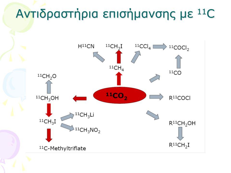 Αντιδραστήρια επισήμανσης με 11 C