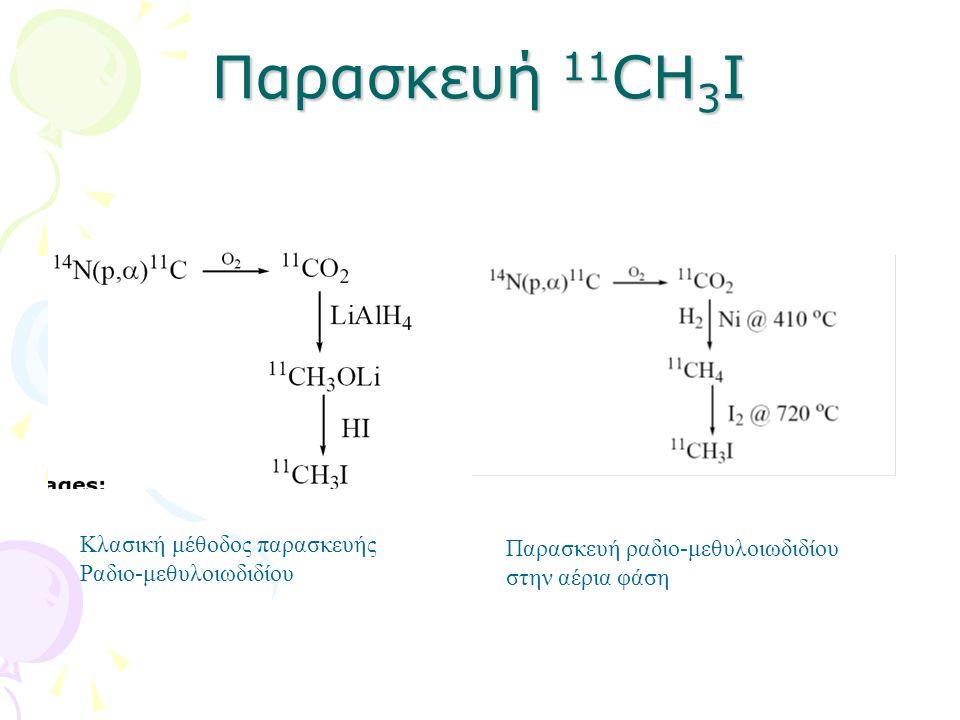 Παρασκευή 11 CH 3 I Κλασική μέθοδος παρασκευής Ραδιο-μεθυλοιωδιδίου Παρασκευή ραδιο-μεθυλοιωδιδίου στην αέρια φάση