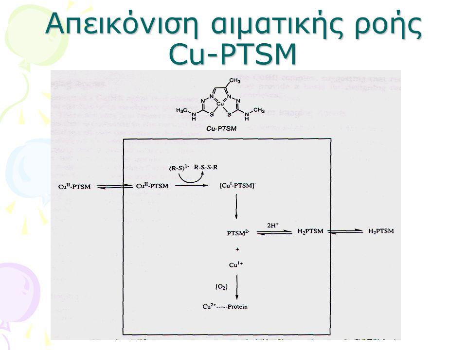 Απεικόνιση αιματικής ροής Cu-PTSM