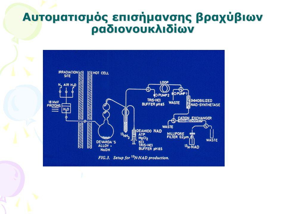 Ραδιοαλογόνα Ραδιοαλογόνα Χρόνος ημιζωής Είδος εκπομπήςΕφαρμογή 18 F110 mβ+β+ PET Απεικόνιση 122 I3.6 mβ+β+ PET Απεικόνιση 123 I13.2 hγSPECT Απεικόνιση 124 I4.18 dβ+β+ PET Απεικόνιση 125 I59.4 dAuger e - Θεραπεία 131 I8.02 dβ-β- Θεραπεία 75 Br97 mβ+β+ PET Απεικόνιση 76 Br16.2 hβ+β+ PET Απεικόνιση 77 Br57 hAuger e - Θεραπεία 211 At7.21 hαΘεραπεία