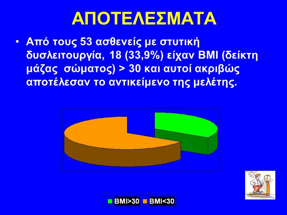 ΑΠΟΤΕΛΕΣΜΑΤΑ (n=18) Περίμετρος μέσης > 102 cm: –14 (77,7%)