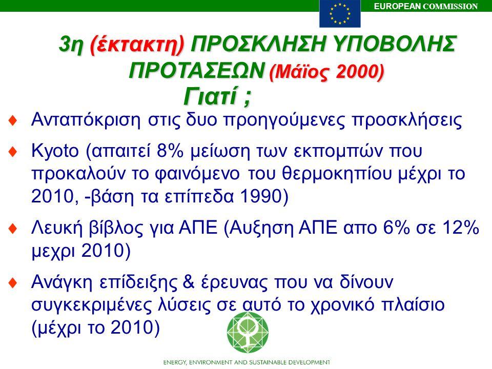 EUROPEAN COMMISSION 3η (έκτακτη) ΠΡΟΣΚΛΗΣΗ ΥΠΟΒΟΛΗΣ ΠΡΟΤΑΣΕΩΝ (Μάϊος 2000)  Ανταπόκριση στις δυο προηγούμενες προσκλήσεις  Kyoto (απαιτεί 8% μείωση