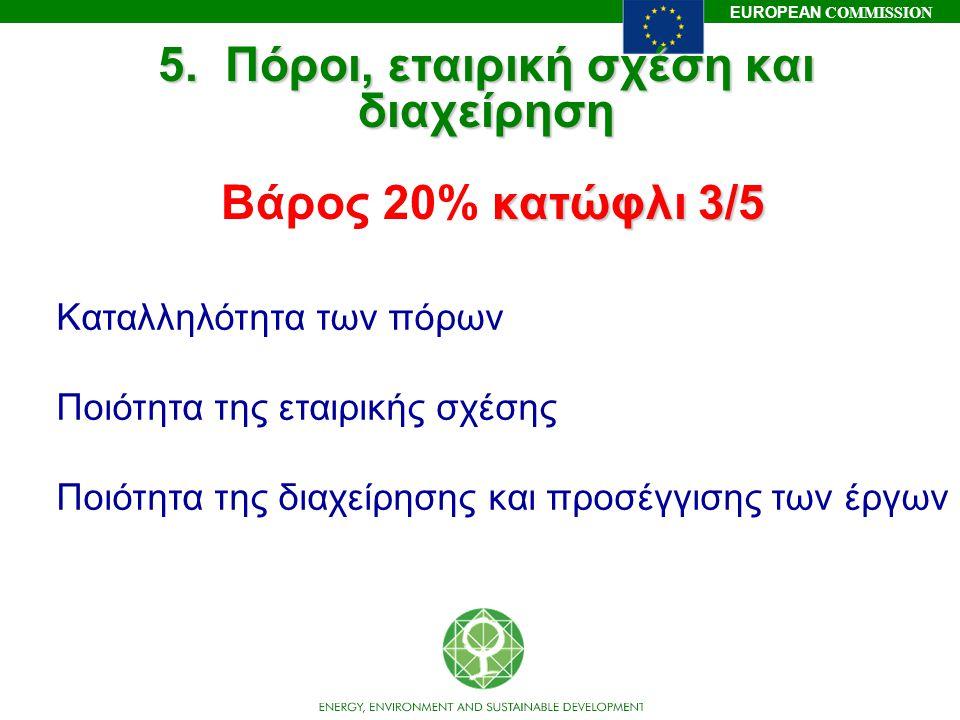 EUROPEAN COMMISSION 5. Πόροι, εταιρική σχέση και διαχείρηση κατώφλι 3/5 5. Πόροι, εταιρική σχέση και διαχείρηση Βάρος 20% κατώφλι 3/5 Καταλληλότητα τω