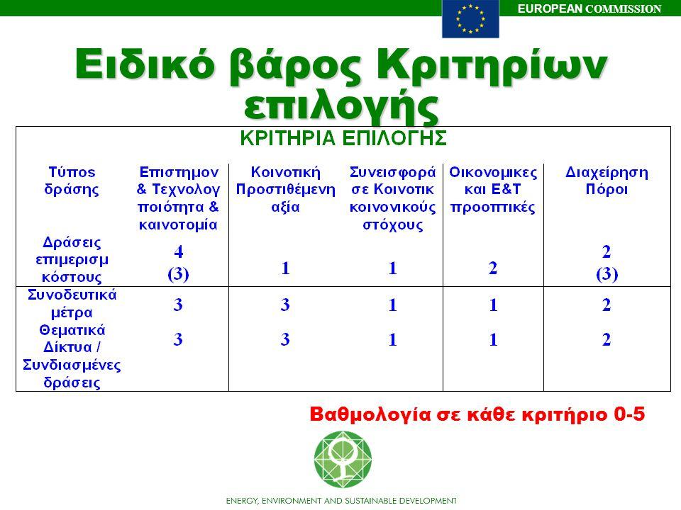EUROPEAN COMMISSION Ειδικό βάρος Κριτηρίων επιλογής Βαθμολογία σε κάθε κριτήριο 0-5