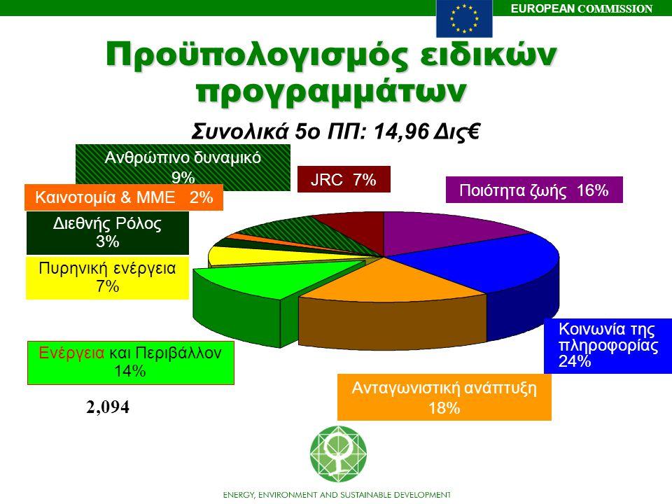EUROPEAN COMMISSION u u Ενα Κοινό Θεματικό Πρόγραμμα u u Δύο Ξεχωριστά Υποπρογράμματα l l Περιβάλλον l Eνέργεια Ξεχωριστή Επιτροπή Προγράμματος Ξεχωριστός Προϋπολογισμός Ενέργεια, Περιβάλλον και Αειφόρος Ανάπτυξη