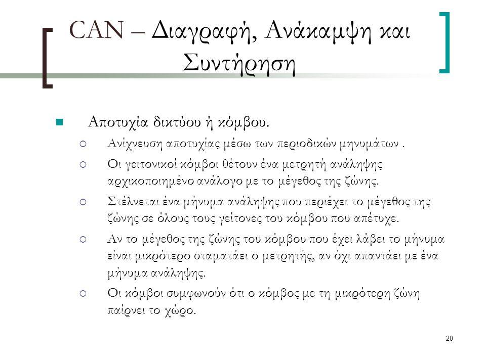 20 CAN – Διαγραφή, Ανάκαμψη και Συντήρηση Αποτυχία δικτύου ή κόμβου.