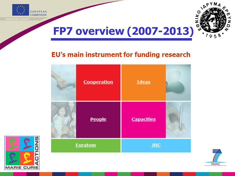FP7 overview (2007-2013) EU's main instrument for funding research
