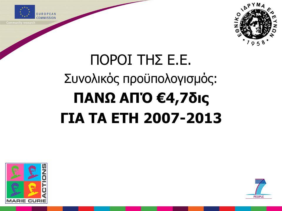 ΠΟΡΟΙ ΤΗΣ Ε.Ε. Συνολικός προϋπολογισμός: ΠΑΝΩ ΑΠΌ €4,7δις ΓΙΑ ΤΑ ΕΤΗ 2007-2013