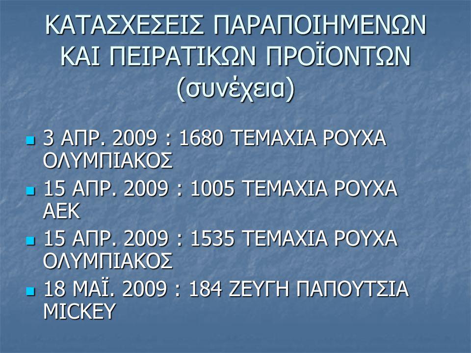 ΚΑΤΑΣΧΕΣΕΙΣ ΠΑΡΑΠΟΙΗΜΕΝΩΝ ΚΑΙ ΠΕΙΡΑΤΙΚΩΝ ΠΡΟΪΟΝΤΩΝ (συνέχεια) 3 ΑΠΡ. 2009 : 1680 ΤΕΜΑΧΙΑ ΡΟΥΧΑ ΟΛΥΜΠΙΑΚΟΣ 3 ΑΠΡ. 2009 : 1680 ΤΕΜΑΧΙΑ ΡΟΥΧΑ ΟΛΥΜΠΙΑΚΟΣ