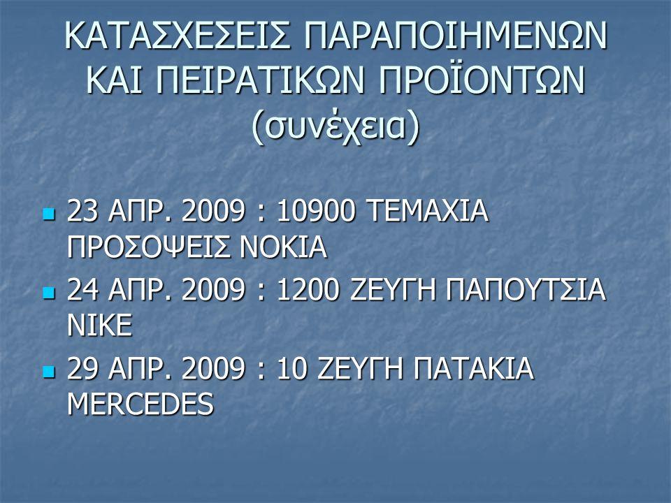 ΚΑΤΑΣΧΕΣΕΙΣ ΠΑΡΑΠΟΙΗΜΕΝΩΝ ΚΑΙ ΠΕΙΡΑΤΙΚΩΝ ΠΡΟΪΟΝΤΩΝ (συνέχεια) 23 ΑΠΡ. 2009 : 10900 ΤΕΜΑΧΙΑ ΠΡΟΣΟΨΕΙΣ ΝΟΚΙΑ 23 ΑΠΡ. 2009 : 10900 ΤΕΜΑΧΙΑ ΠΡΟΣΟΨΕΙΣ ΝΟΚΙ