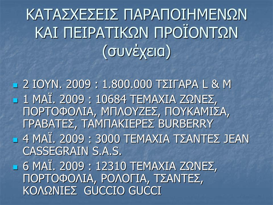 ΚΑΤΑΣΧΕΣΕΙΣ ΠΑΡΑΠΟΙΗΜΕΝΩΝ ΚΑΙ ΠΕΙΡΑΤΙΚΩΝ ΠΡΟΪΟΝΤΩΝ (συνέχεια) 2 ΙΟΥΝ. 2009 : 1.800.000 ΤΣΙΓΑΡΑ L & M 2 ΙΟΥΝ. 2009 : 1.800.000 ΤΣΙΓΑΡΑ L & M 1 MAΪ. 200