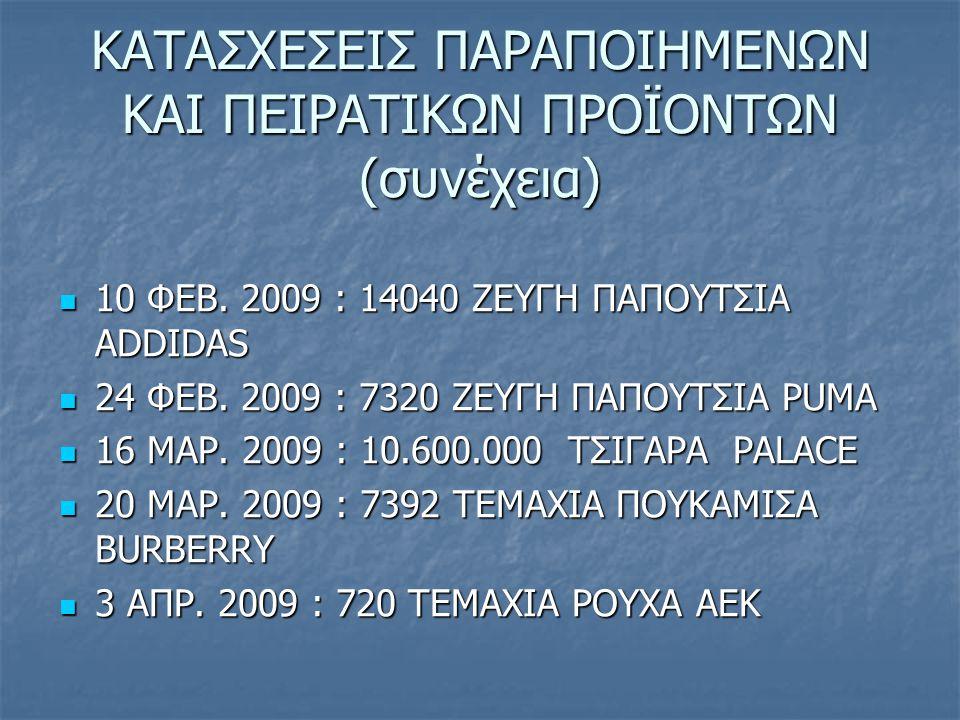 ΚΑΤΑΣΧΕΣΕΙΣ ΠΑΡΑΠΟΙΗΜΕΝΩΝ ΚΑΙ ΠΕΙΡΑΤΙΚΩΝ ΠΡΟΪΟΝΤΩΝ (συνέχεια) 10 ΦΕΒ. 2009 : 14040 ΖΕΥΓΗ ΠΑΠΟΥΤΣΙΑ ΑDDIDAS 10 ΦΕΒ. 2009 : 14040 ΖΕΥΓΗ ΠΑΠΟΥΤΣΙΑ ΑDDIDA