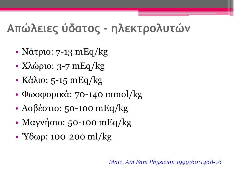 Απώλειες ύδατος - ηλεκτρολυτών Νάτριο: 7-13 mEq/kg Χλώριο: 3-7 mEq/kg Κάλιο: 5-15 mEq/kg Φωσφορικά: 70-140 mmol/kg Ασβέστιο: 50-100 mEq/kg Μαγνήσιο: 5