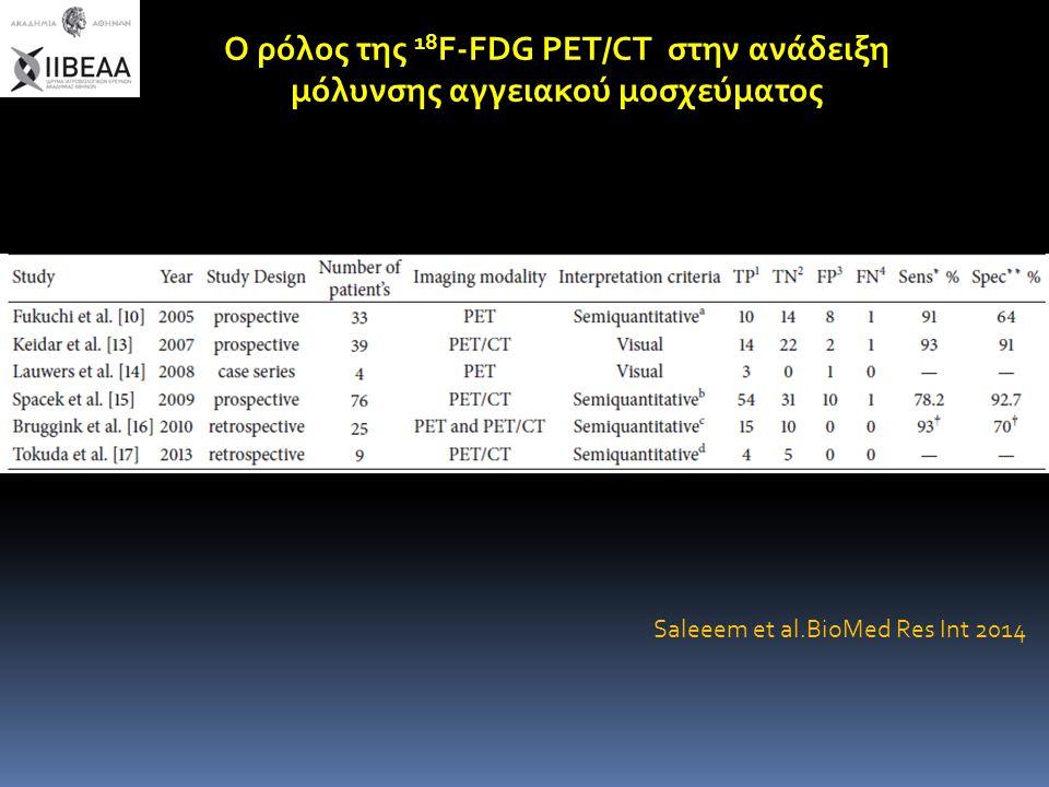 Ο ρόλος της 18 F-FDG PET/CT στην ανάδειξη μόλυνσης αγγειακού μοσχεύματος Saleeem et al.BioMed Res Int 2014