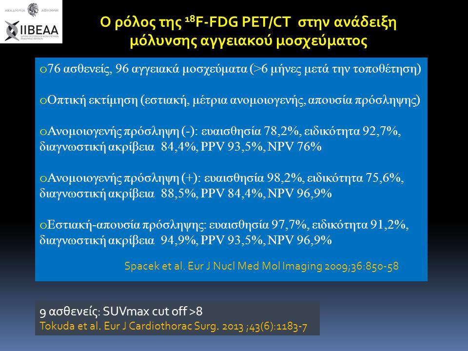 Ο ρόλος της 18 F-FDG PET/CT στην ανάδειξη μόλυνσης αγγειακού μοσχεύματος o 76 ασθενείς, 96 αγγειακά μοσχεύματα (>6 μήνες μετά την τοποθέτηση) o Οπτική