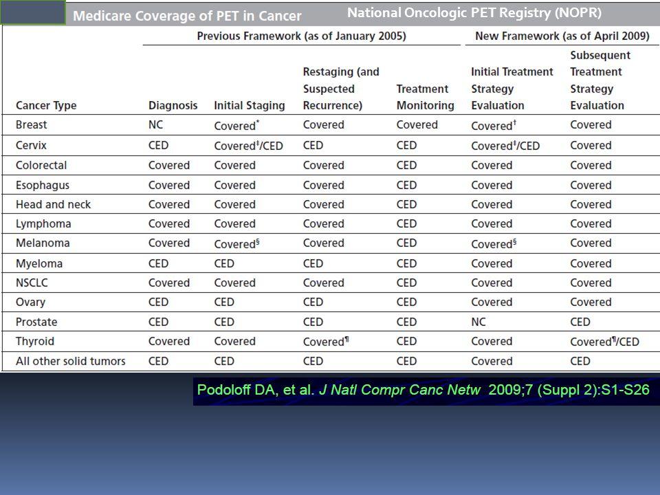 Ο ρόλος της 18 F-FDG PET/CT στην ανάδειξη μόλυνσης αγγειακού μοσχεύματος o 76 ασθενείς, 96 αγγειακά μοσχεύματα (>6 μήνες μετά την τοποθέτηση) o Οπτική εκτίμηση (εστιακή, μέτρια ανομοιογενής, απουσία πρόσληψης) o Ανομοιογενής πρόσληψη (-): ευαισθησία 78,2%, ειδικότητα 92,7%, διαγνωστική ακρίβεια 84,4%, PPV 93,5%, NPV 76% o Ανομοιογενής πρόσληψη (+): ευαισθησία 98,2%, ειδικότητα 75,6%, διαγνωστική ακρίβεια 88,5%, PPV 84,4%, NPV 96,9% o Εστιακή-απουσία πρόσληψης: ευαισθησία 97,7%, ειδικότητα 91,2%, διαγνωστική ακρίβεια 94,9%, PPV 93,5%, NPV 96,9% Spacek et al.