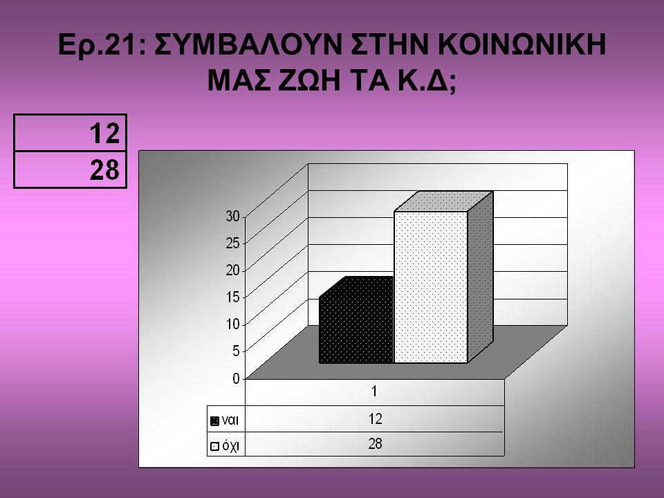 Ερ.21: ΣΥΜΒΑΛΟΥΝ ΣΤΗΝ ΚΟΙΝΩΝΙΚΗ ΜΑΣ ΖΩΗ ΤΑ Κ.Δ;