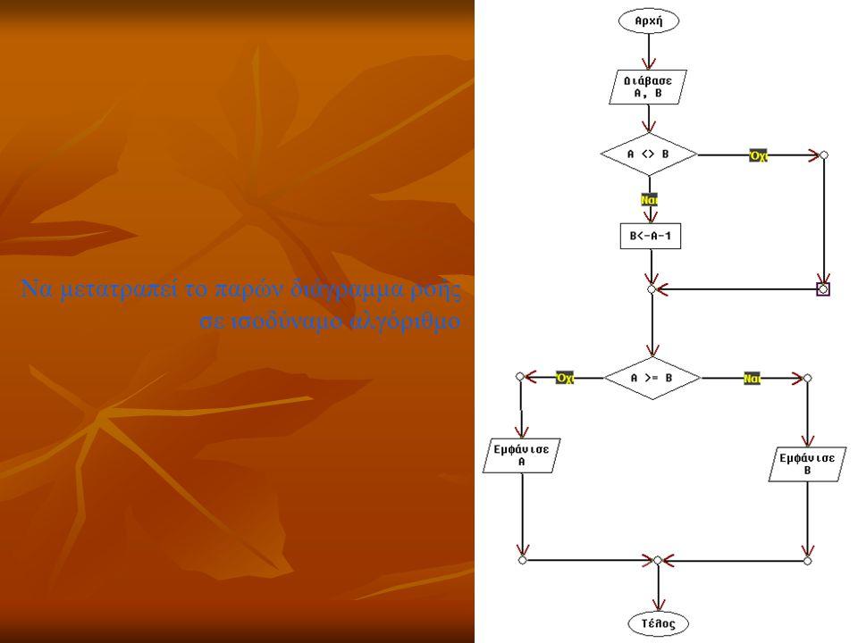 Να μετατραπεί το παρών διάγραμμα ροής σε ισοδύναμο αλγόριθμο
