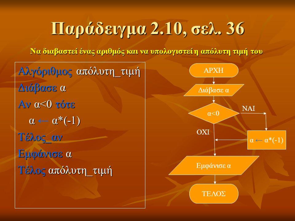 Παράδειγμα 2.10, σελ. 36 Αλγόριθμος απόλυτη_τιμή Διάβασε α Αν α<0 τότε α α*(-1) α ← α*(-1)Τέλος_αν Εμφάνισε α Τέλος απόλυτη_τιμή Να διαβαστεί ένας αρι