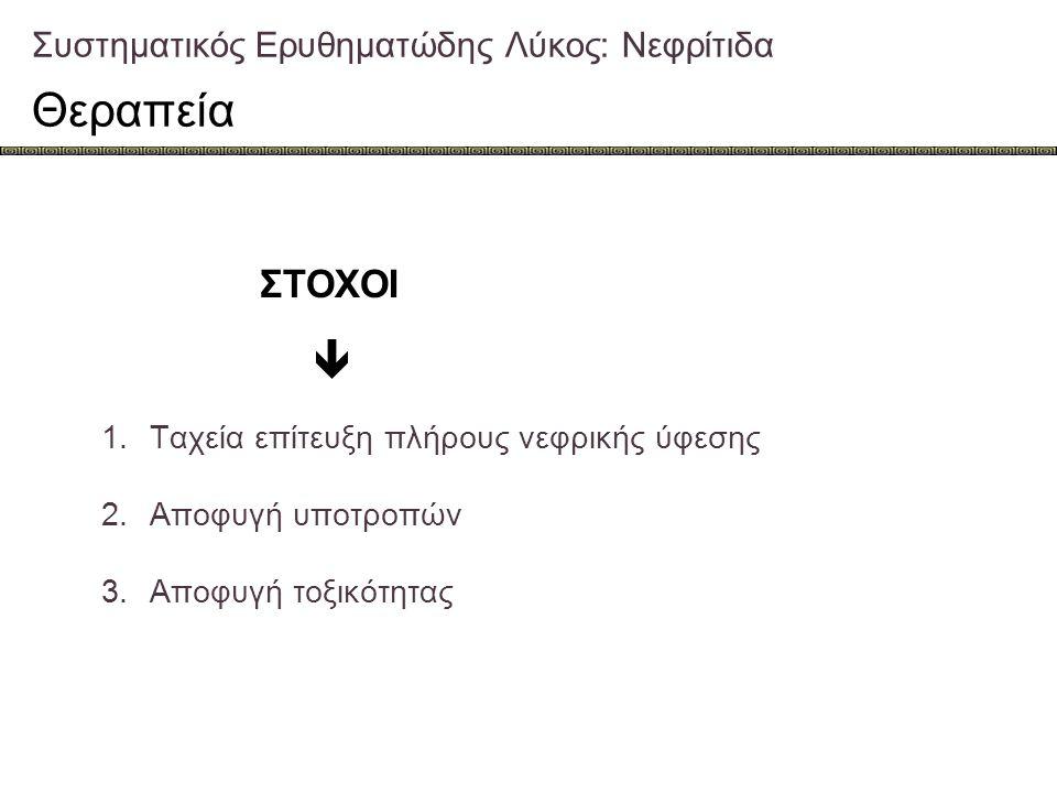 Συστηματικός Ερυθηματώδης Λύκος: Νεφρίτιδα Θεραπεία ΣΤΟΧΟΙ  1.Ταχεία επίτευξη πλήρους νεφρικής ύφεσης 2.Αποφυγή υποτροπών 3.Αποφυγή τοξικότητας