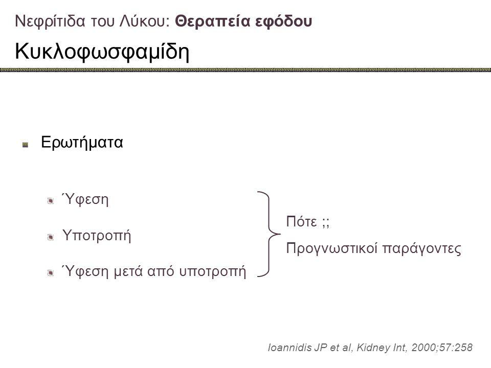 Νεφρίτιδα του Λύκου: Θεραπεία εφόδου Κυκλοφωσφαμίδη Ερωτήματα Ύφεση Υποτροπή Ύφεση μετά από υποτροπή Ioannidis JP et al, Kidney Int, 2000;57:258 Πότε