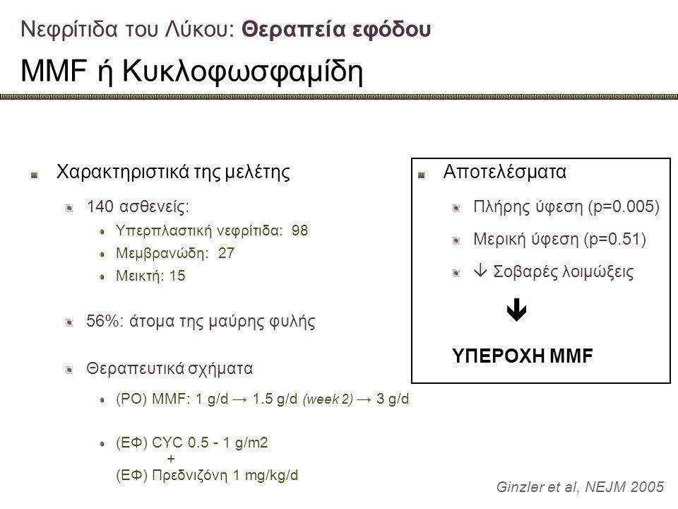 Νεφρίτιδα του Λύκου: Θεραπεία εφόδου MMF ή Κυκλοφωσφαμίδη Χαρακτηριστικά της μελέτης 140 ασθενείς: Υπερπλαστική νεφρίτιδα: 98 Μεμβρανώδη: 27 Μεικτή: 1