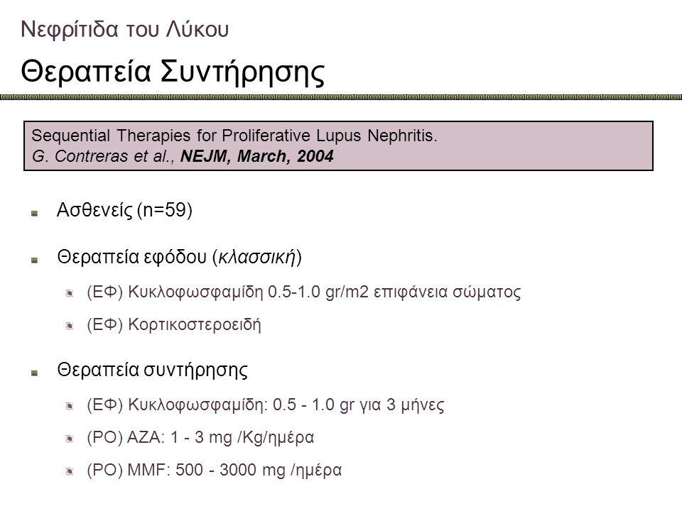 Νεφρίτιδα του Λύκου Θεραπεία Συντήρησης Ασθενείς (n=59) Θεραπεία εφόδου (κλασσική) (ΕΦ) Κυκλοφωσφαμίδη 0.5-1.0 gr/m2 επιφάνεια σώματος (ΕΦ) Κορτικοστε
