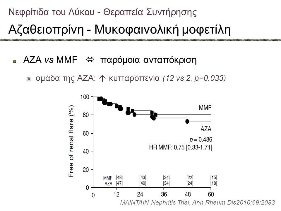 Νεφρίτιδα του Λύκου - Θεραπεία Συντήρησης Αζαθειοπρίνη - Μυκοφαινολική μοφετίλη MAINTAIN Nephritis Trial, Ann Rheum Dis2010;69:2083 AZA vs MMF  παρόμ