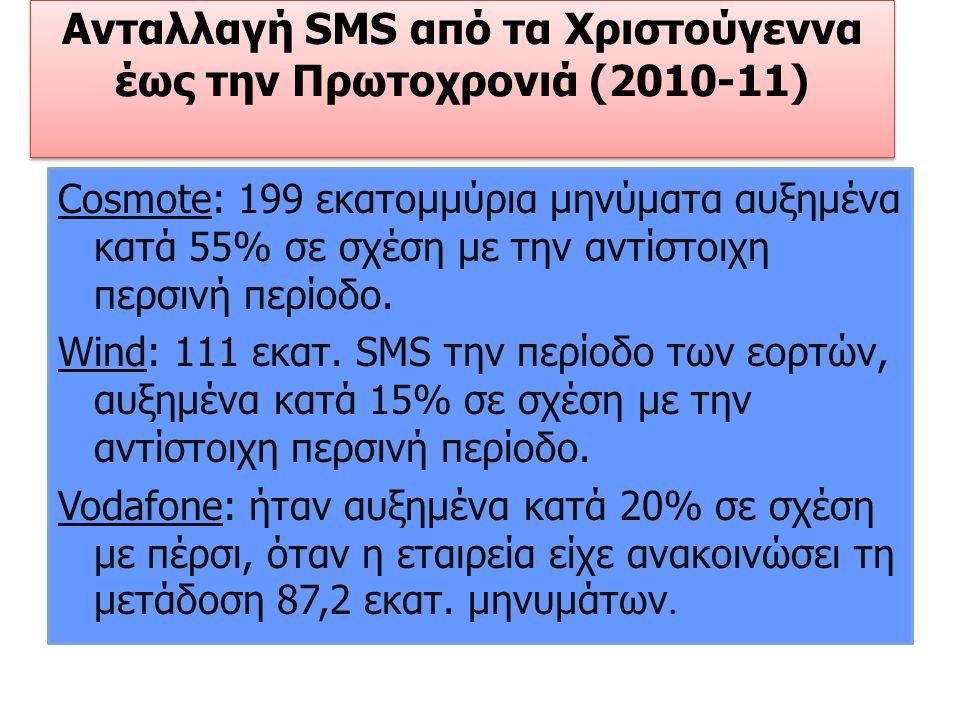 Ανταλλαγή SMS από τα Χριστούγεννα έως την Πρωτοχρονιά (2010-11) Cosmote: 199 εκατομμύρια μηνύματα αυξημένα κατά 55% σε σχέση με την αντίστοιχη περσινή