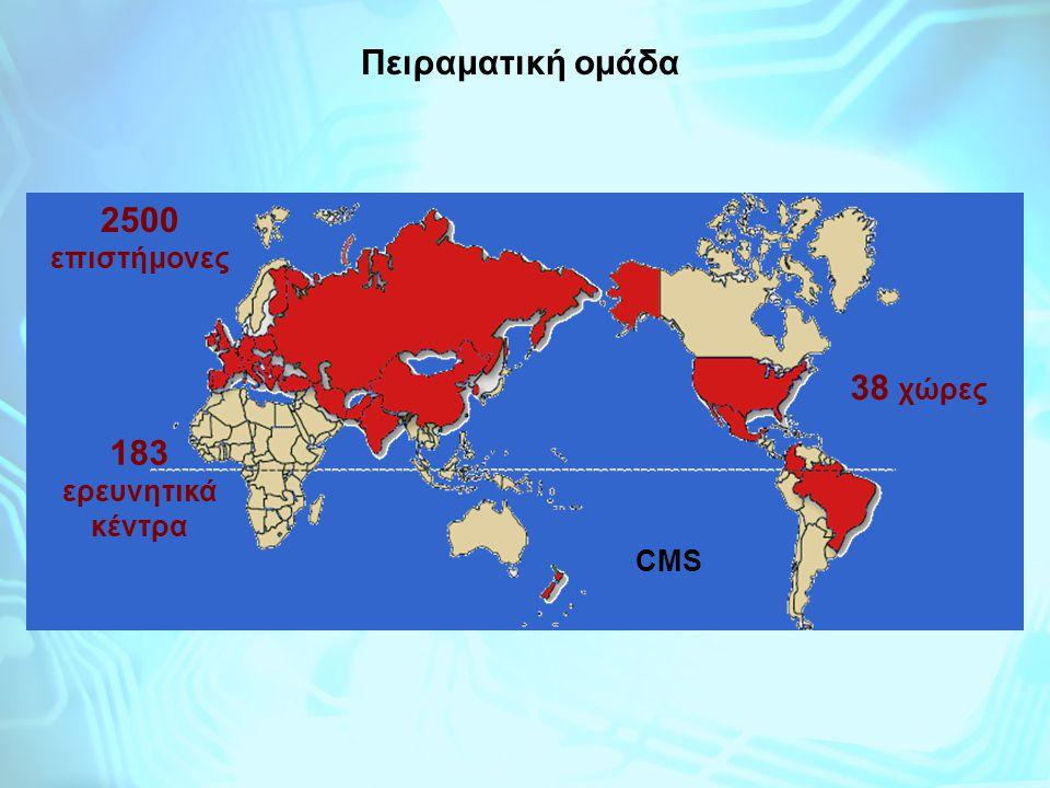 2500 επιστήμονες 183 ερευνητικά κέντρα 38 χώρες CMS Πειραματική ομάδα