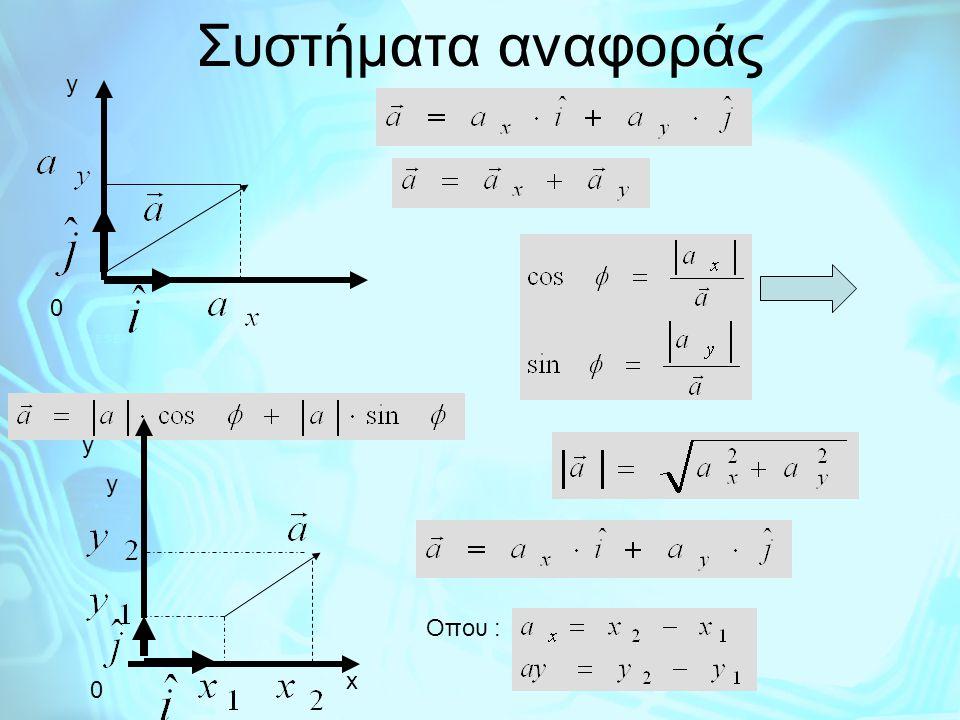 Συστήματα αναφοράς y 0 y 0 x y Οπου :