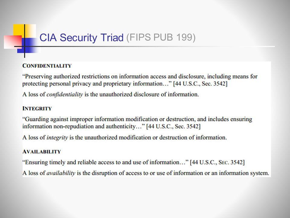 CIA Security Triad (FIPS PUB 199)