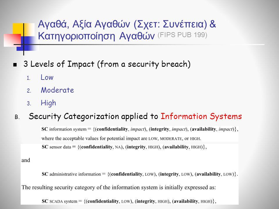 Αγαθά, Αξία Αγαθών (Σχετ: Συνέπεια) & Κατηγοριοποίηση Αγαθών 3 Levels of Impact (from a security breach) 1. Low 2. Moderate 3. High B. Security Catego