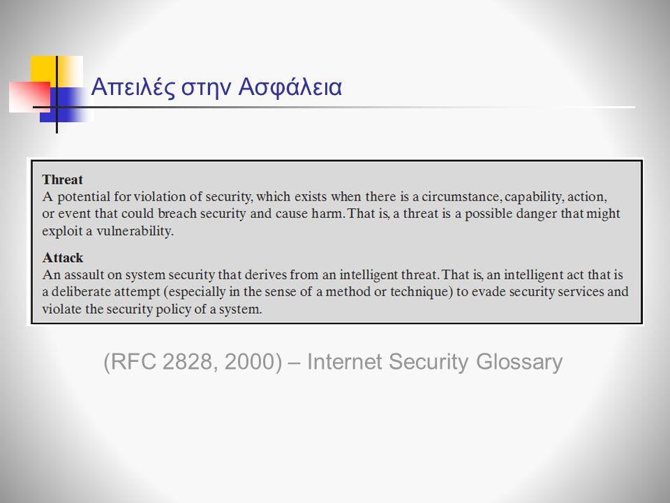 Απειλές στην Ασφάλεια (RFC 2828, 2000) – Internet Security Glossary