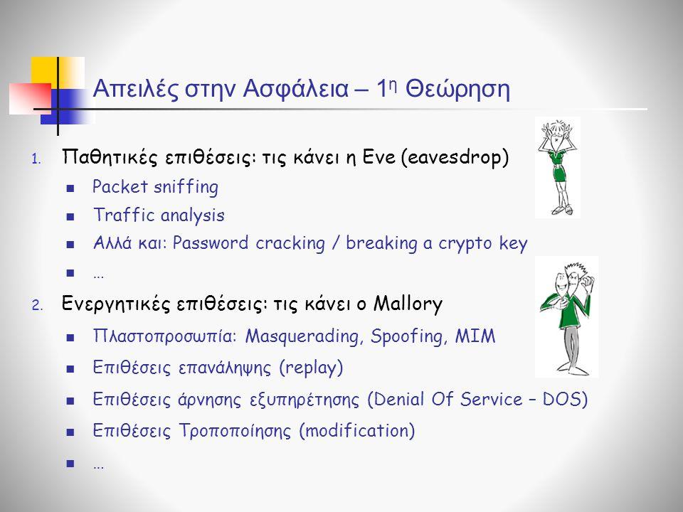 Απειλές στην Ασφάλεια – 1 η Θεώρηση 1. Παθητικές επιθέσεις: τις κάνει η Eve (eavesdrop) Packet sniffing Traffic analysis Αλλά και: Password cracking /
