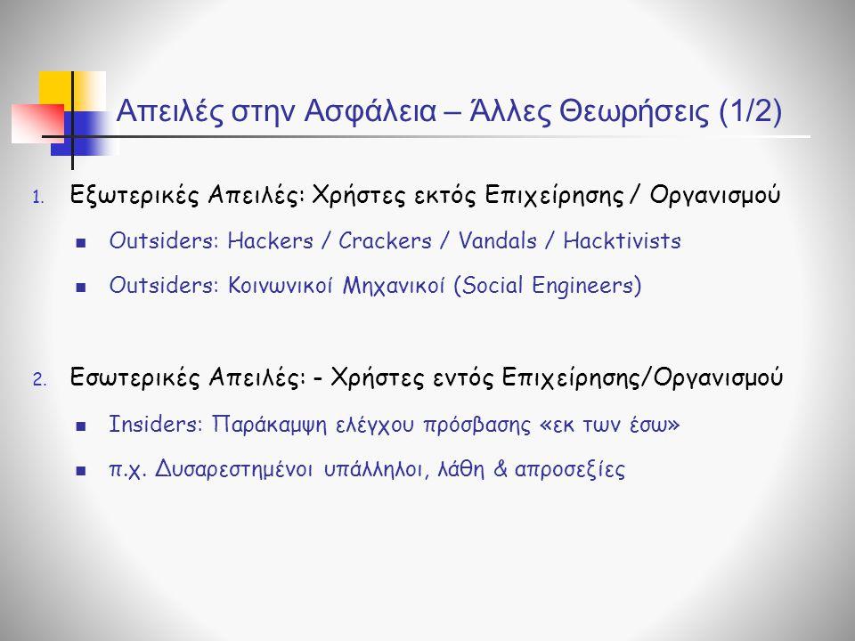 Απειλές στην Ασφάλεια – Άλλες Θεωρήσεις (1/2) 1. Εξωτερικές Απειλές: Χρήστες εκτός Επιχείρησης / Οργανισμού Outsiders: Hackers / Crackers / Vandals /