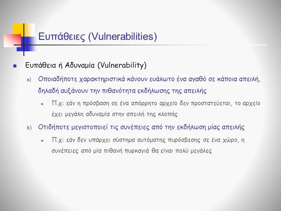 Ευπάθειες (Vulnerabilities) Ευπάθεια ή Αδυναμία (Vulnerability) a) Οποιαδήποτε χαρακτηριστικά κάνουν ευάλωτο ένα αγαθό σε κάποια απειλή, δηλαδή αυξάνουν την πιθανότητα εκδήλωσης της απειλής Π.χ: εάν η πρόσβαση σε ένα απόρρητο αρχείο δεν προστατεύεται, το αρχείο έχει μεγάλη αδυναμία στην απειλή της κλοπής b) Οτιδήποτε μεγιστοποιεί τις συνέπειες από την εκδήλωση μίας απειλής Π.χ: εάν δεν υπάρχει σύστημα αυτόματης πυρόσβεσης σε ένα χώρο, η συνέπειες από μία πιθανή πυρκαγιά θα είναι πολύ μεγάλες