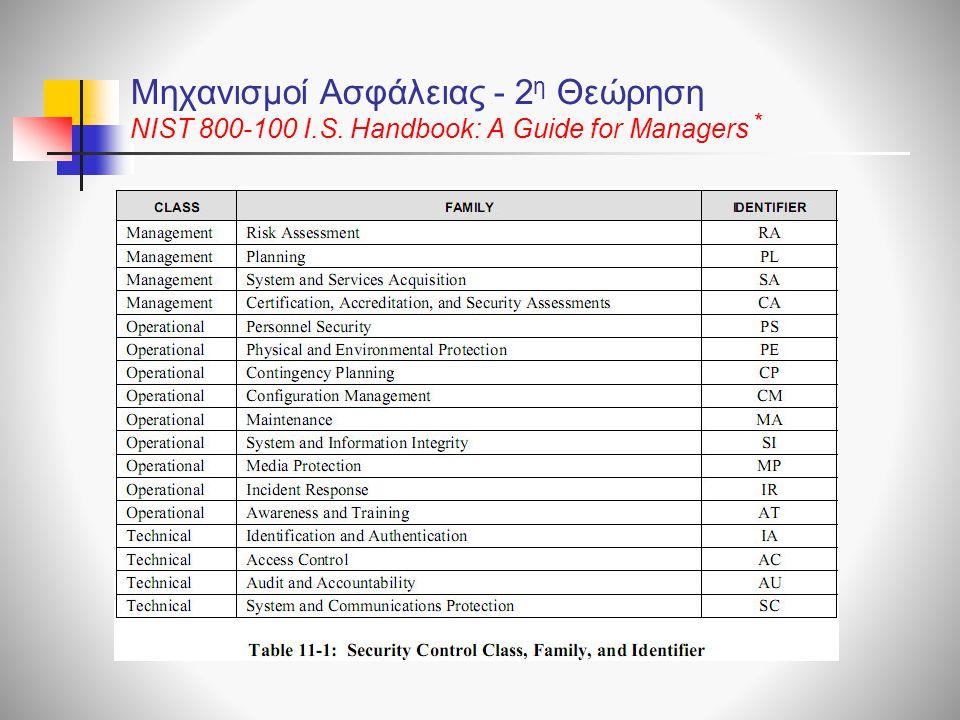 Μηχανισμοί Ασφάλειας - 2 η Θεώρηση NIST 800-100 I.S. Handbook: A Guide for Managers *