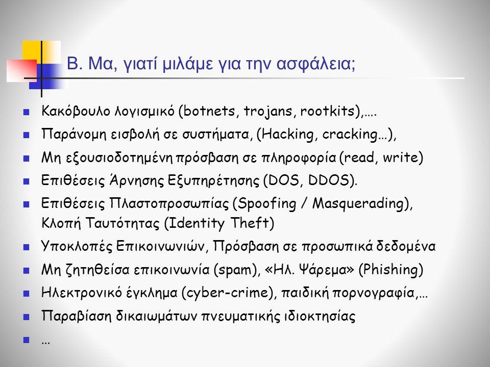 Β. Μα, γιατί μιλάμε για την ασφάλεια; Κακόβουλο λογισμικό (botnets, trojans, rootkits),…. Παράνομη εισβολή σε συστήματα, (Hacking, cracking…), Μη εξου